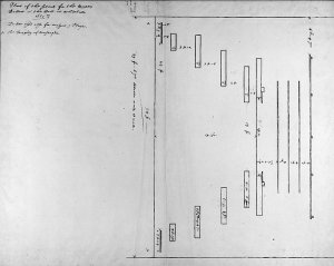 John Webb: Plan of the Hall stage