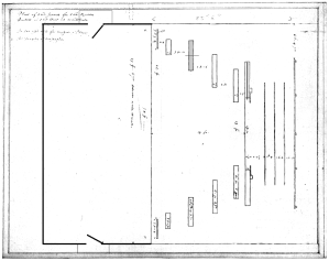 LIF model Schematic Click to enlarge